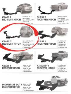 07 2010 Honda CR V CRV All Curt Trailer Tow Hitch Towing 2 Receiver